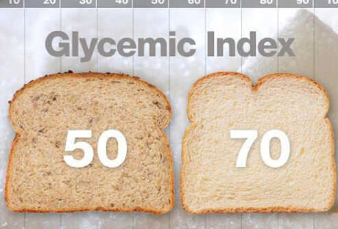 Whole grain and white slices of bread showing the glycemic index.