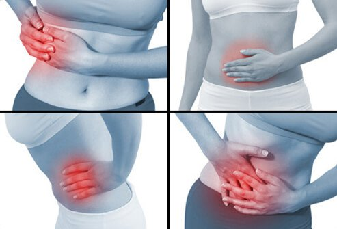 what's causing your abdominal pain?, Skeleton