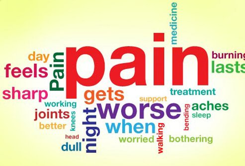 Learn how to describe your pain, how it affects you and what makes it better or worse.