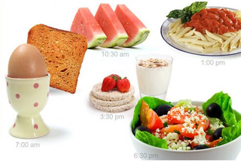 Types of different mini meals to be eaten throughout the day.