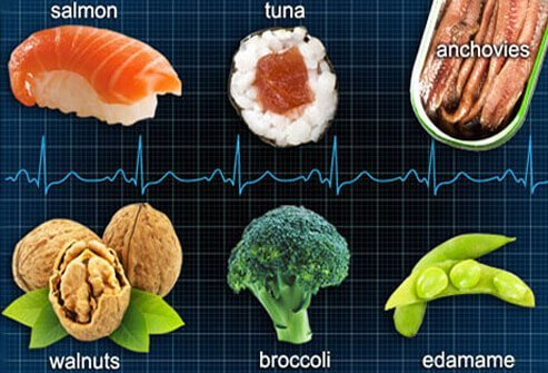 Types of omega-3 foods.
