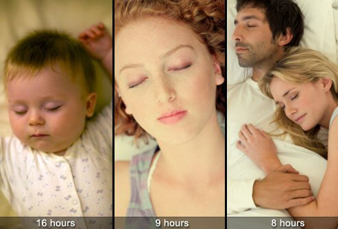 A sleep timeline showing how much sleep you need.