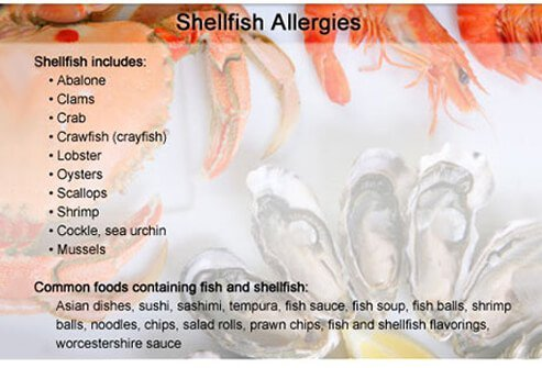 The most common food allergies for kids and adults for Allergic reaction to fish