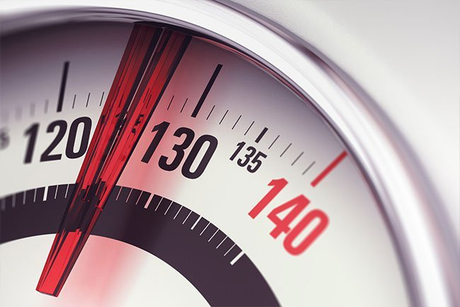 For every 10 pounds of extra body weight you carry, there's an added 50 pounds of pressure on your hips and knees.